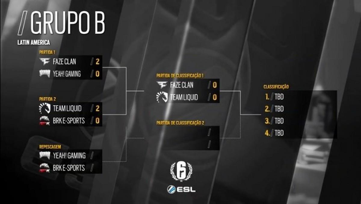Faze Clan e Team Liquid vencem e convencem na Pro League