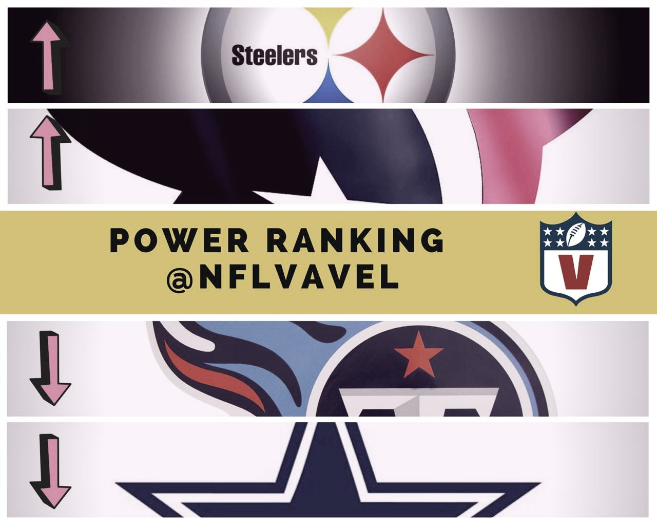 Power Ranking: Semana 6