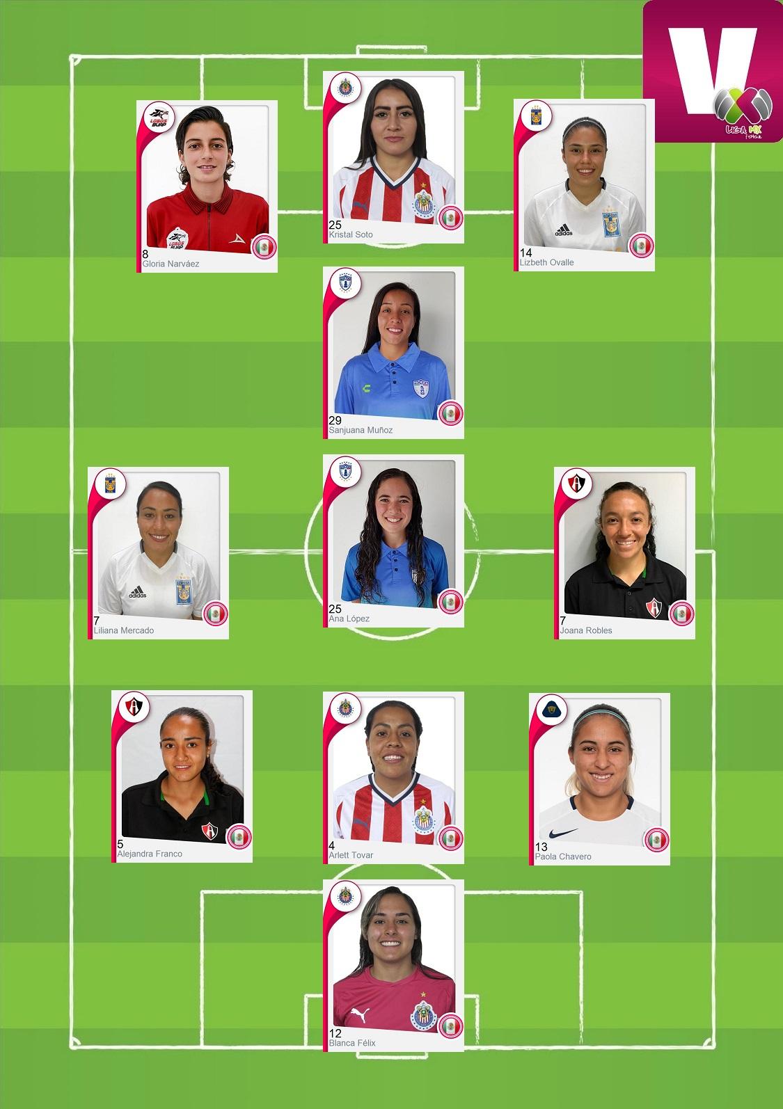 Equipo de la semana en la jornada 1 de la Liga MX Femenil
