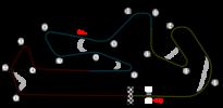 Autódromo de Portimão
