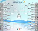 Copa Argentina 2012/13