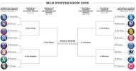 MLB Wild Card